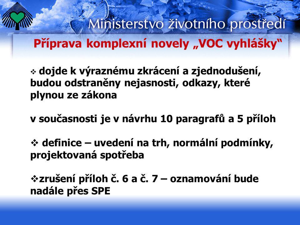 """Příprava komplexní novely """"VOC vyhlášky"""
