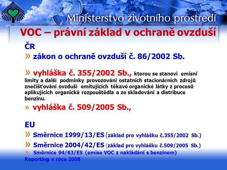 VOC – právní základ v ochraně ovzduší