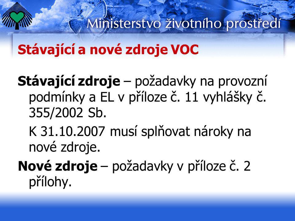 Stávající a nové zdroje VOC