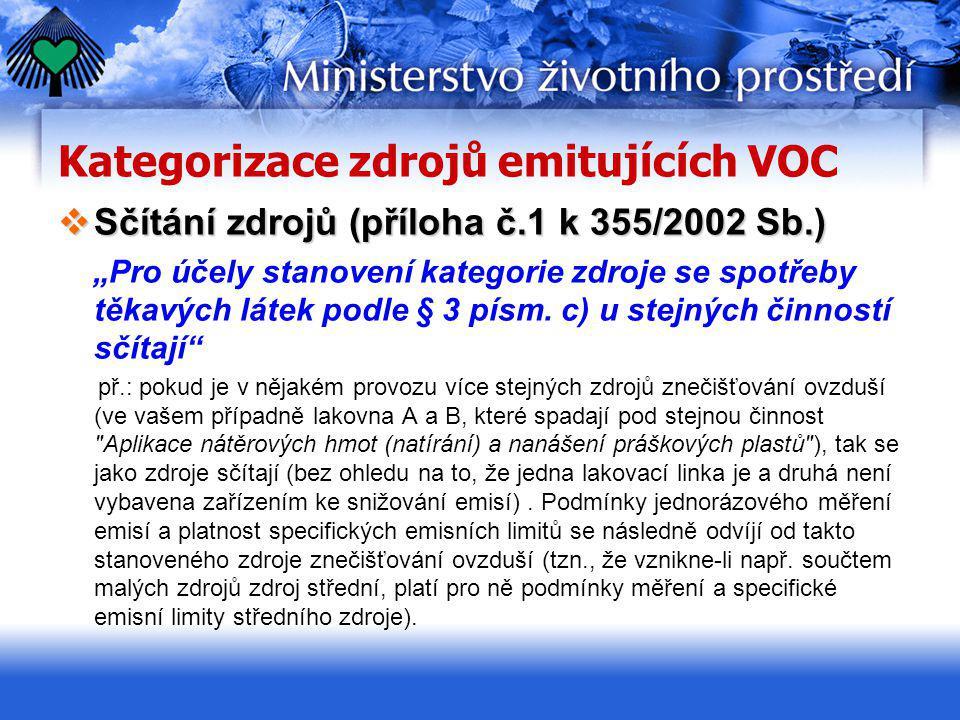 Kategorizace zdrojů emitujících VOC