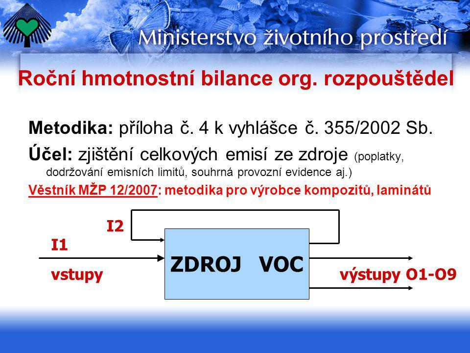Roční hmotnostní bilance org. rozpouštědel