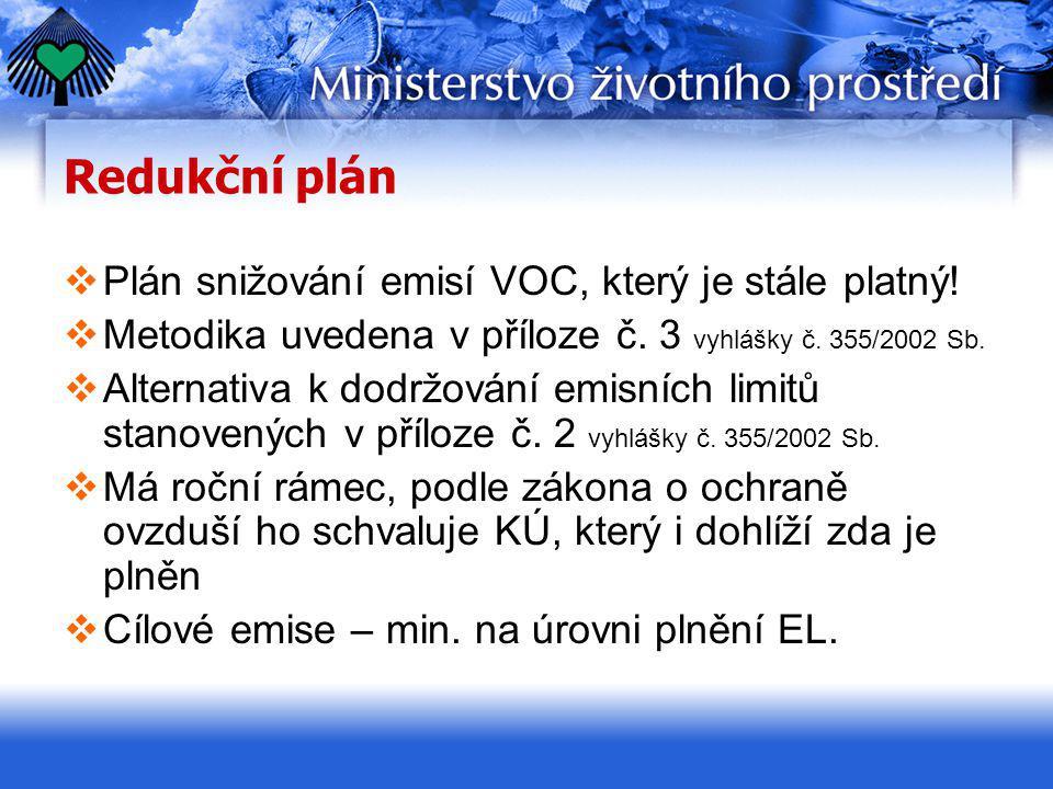 Redukční plán Plán snižování emisí VOC, který je stále platný!