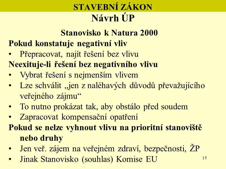 Návrh ÚP STAVEBNÍ ZÁKON Stanovisko k Natura 2000