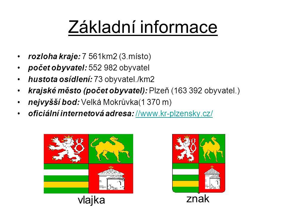 Základní informace znak vlajka rozloha kraje: 7 561km2 (3.místo)