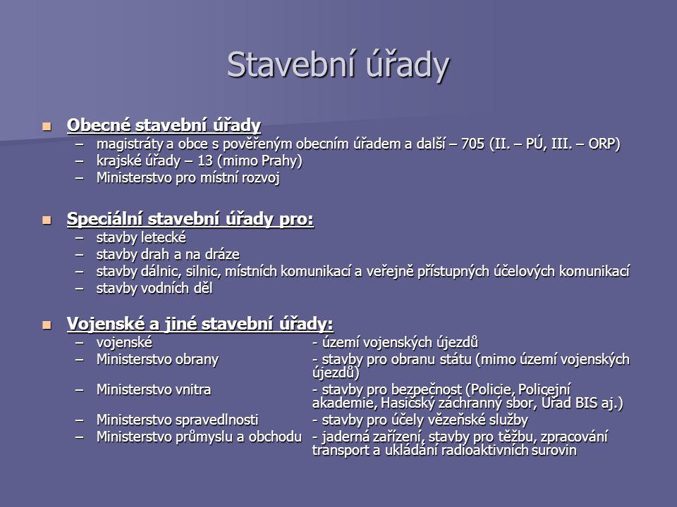 Stavební úřady Obecné stavební úřady Speciální stavební úřady pro: