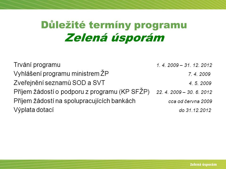 Důležité termíny programu Zelená úsporám