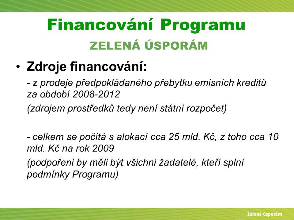 Financování Programu ZELENÁ ÚSPORÁM