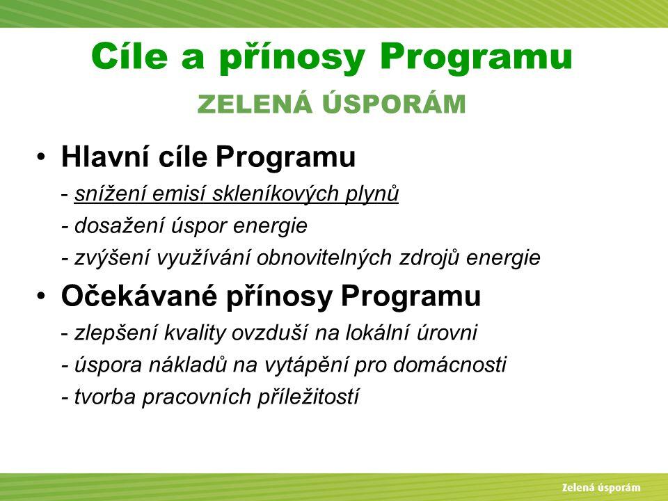 Cíle a přínosy Programu ZELENÁ ÚSPORÁM
