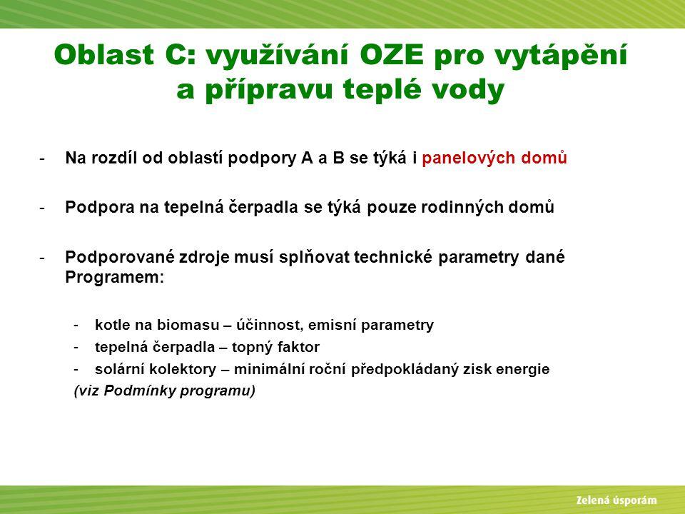 Oblast C: využívání OZE pro vytápění a přípravu teplé vody