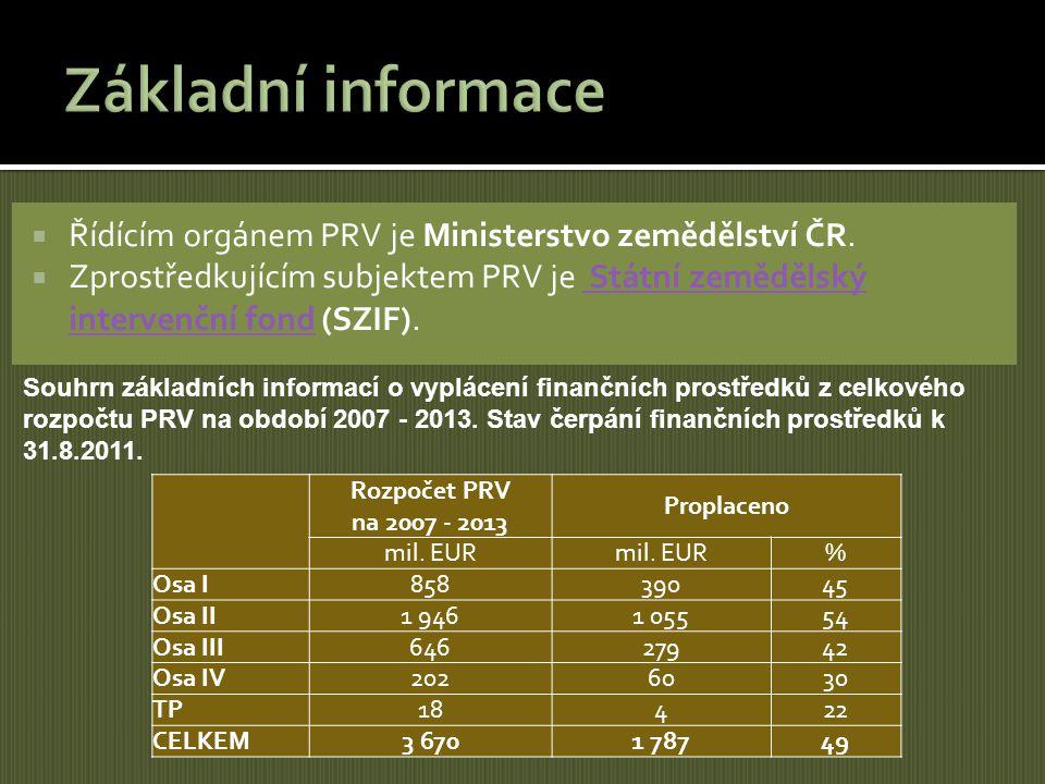 Základní informace Řídícím orgánem PRV je Ministerstvo zemědělství ČR.