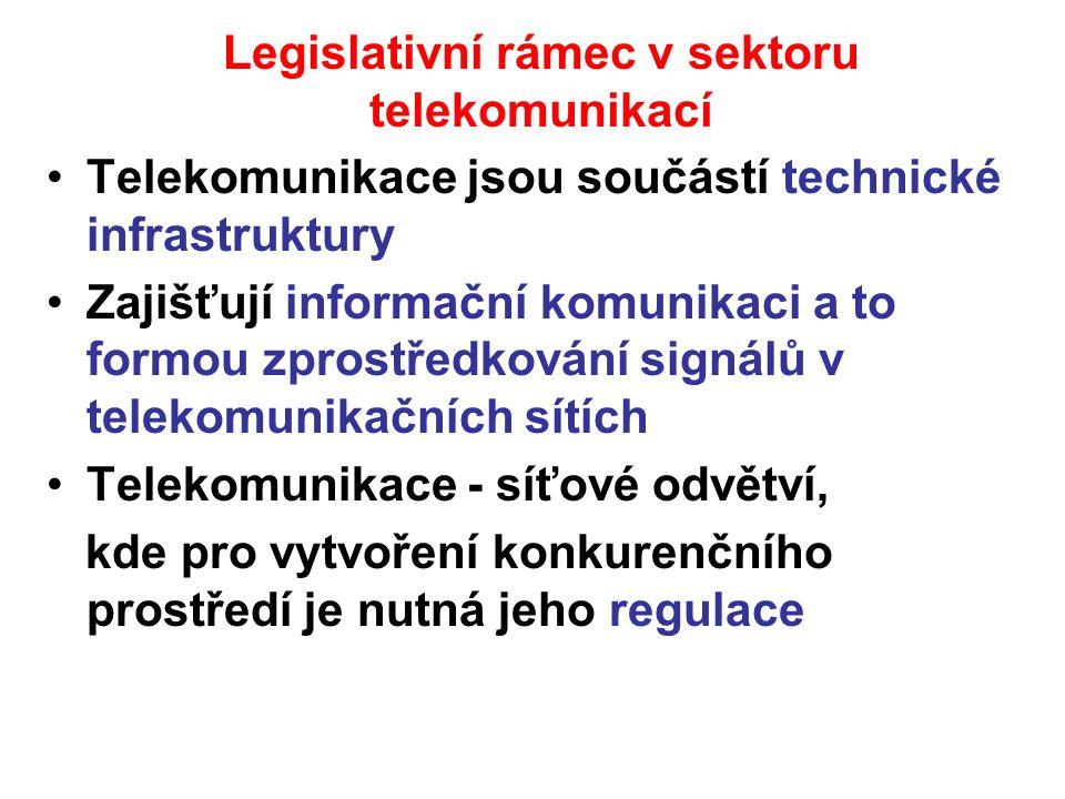 Legislativní rámec v sektoru telekomunikací