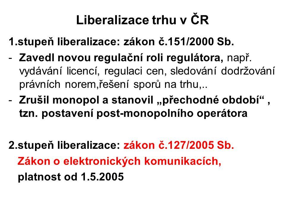Liberalizace trhu v ČR 1.stupeň liberalizace: zákon č.151/2000 Sb.