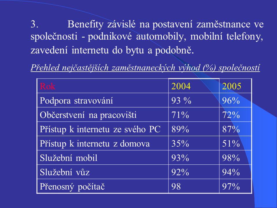 3. Benefity závislé na postavení zaměstnance ve společnosti - podnikové automobily, mobilní telefony, zavedení internetu do bytu a podobně.