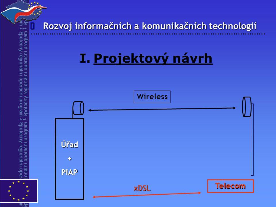 Projektový návrh î Rozvoj informačních a komunikačních technologií