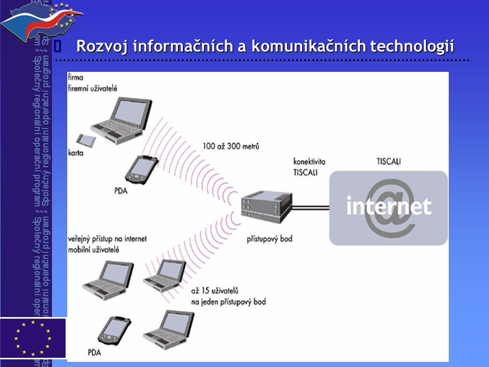 î Rozvoj informačních a komunikačních technologií