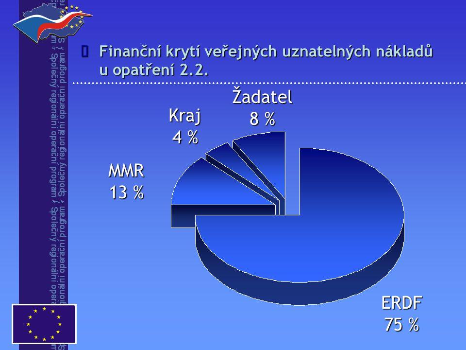 Žadatel 8 % Kraj 4 % MMR 13 % ERDF 75 % î