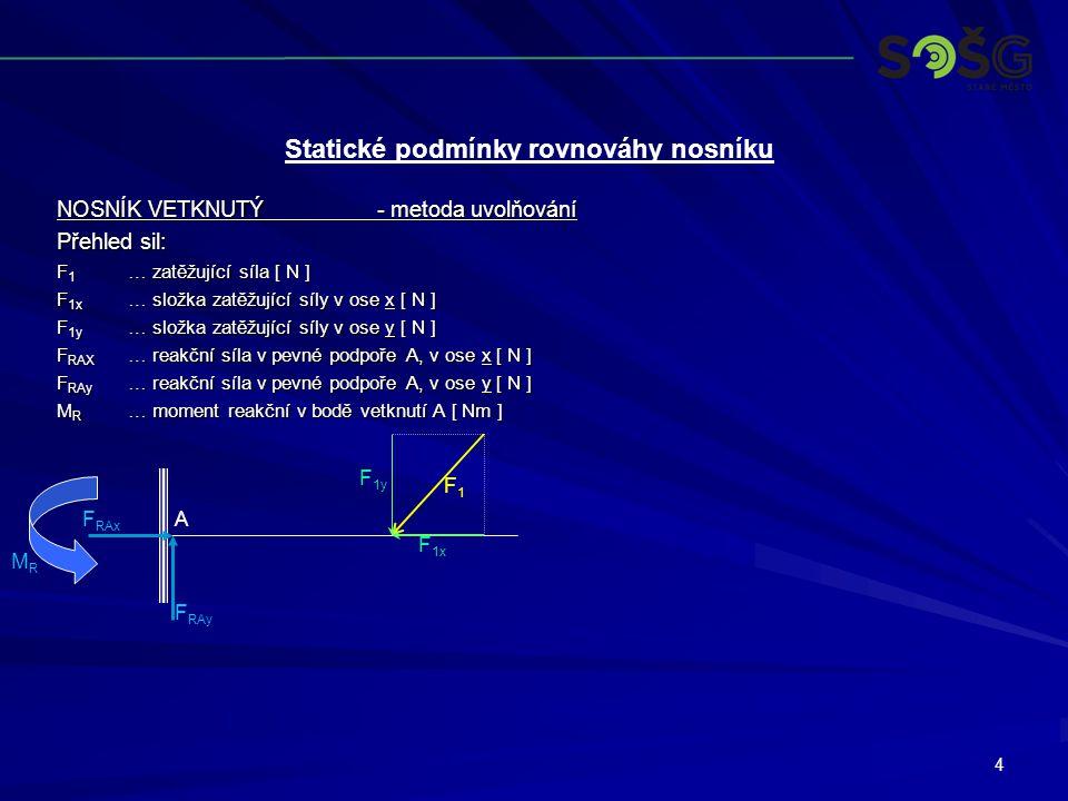 Statické podmínky rovnováhy nosníku