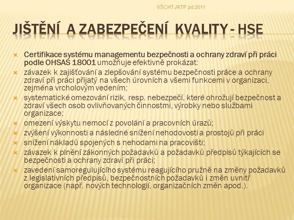 Jištění a zabezpečení kvality - HSE