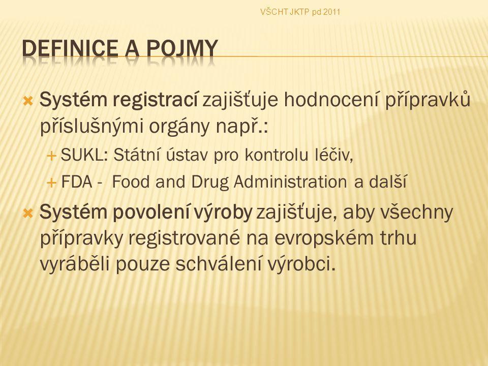 VŠCHT JKTP pd 2011 Definice a pojmy. Systém registrací zajišťuje hodnocení přípravků příslušnými orgány např.: