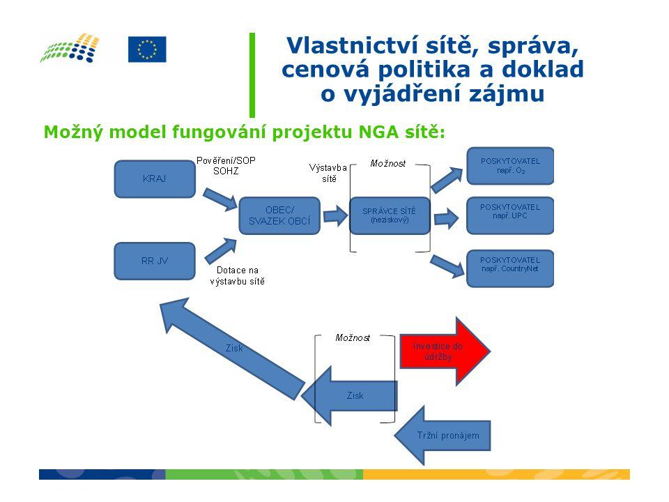 Vlastnictví sítě, správa, cenová politika a doklad o vyjádření zájmu