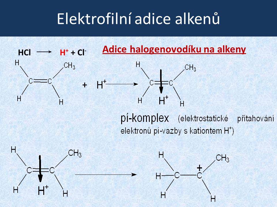 Elektrofilní adice alkenů