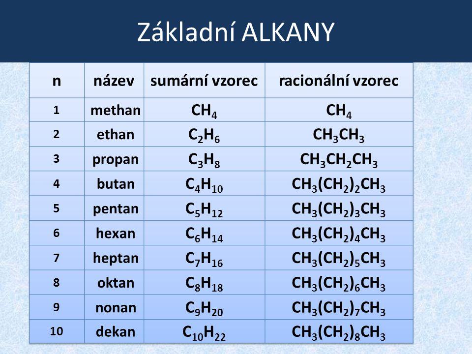Základní ALKANY n název sumární vzorec racionální vzorec CH4 C2H6