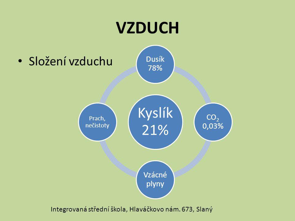 VZDUCH Kyslík 21% Složení vzduchu Dusík 78% CO2 0,03% Vzácné plyny