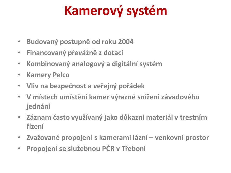 Kamerový systém Budovaný postupně od roku 2004