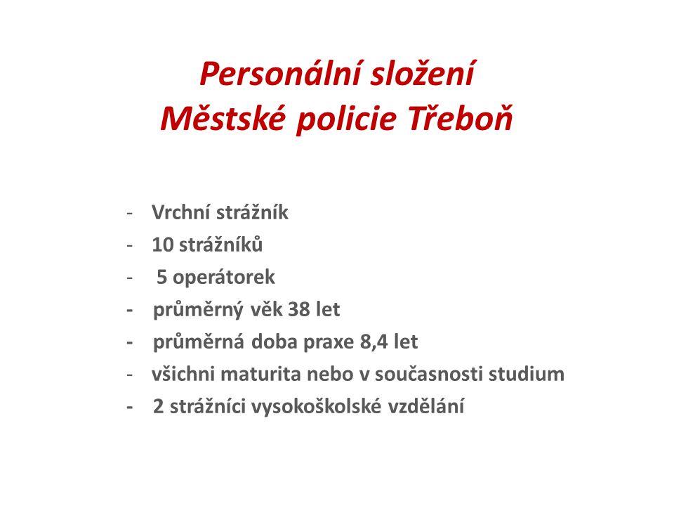 Personální složení Městské policie Třeboň
