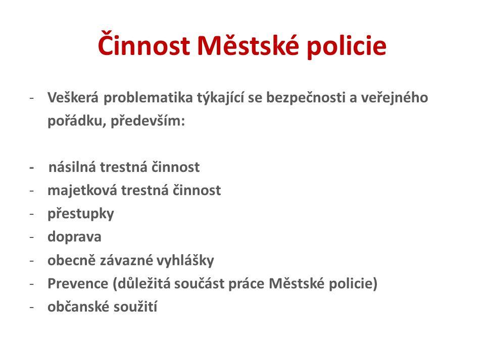 Činnost Městské policie
