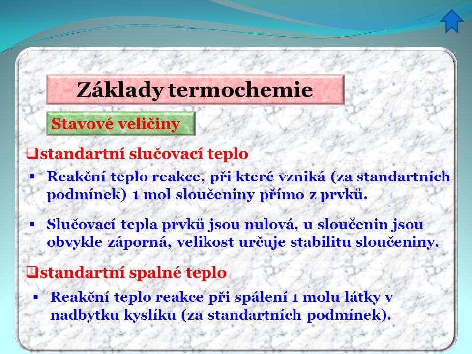 Základy termochemie Stavové veličiny standartní slučovací teplo