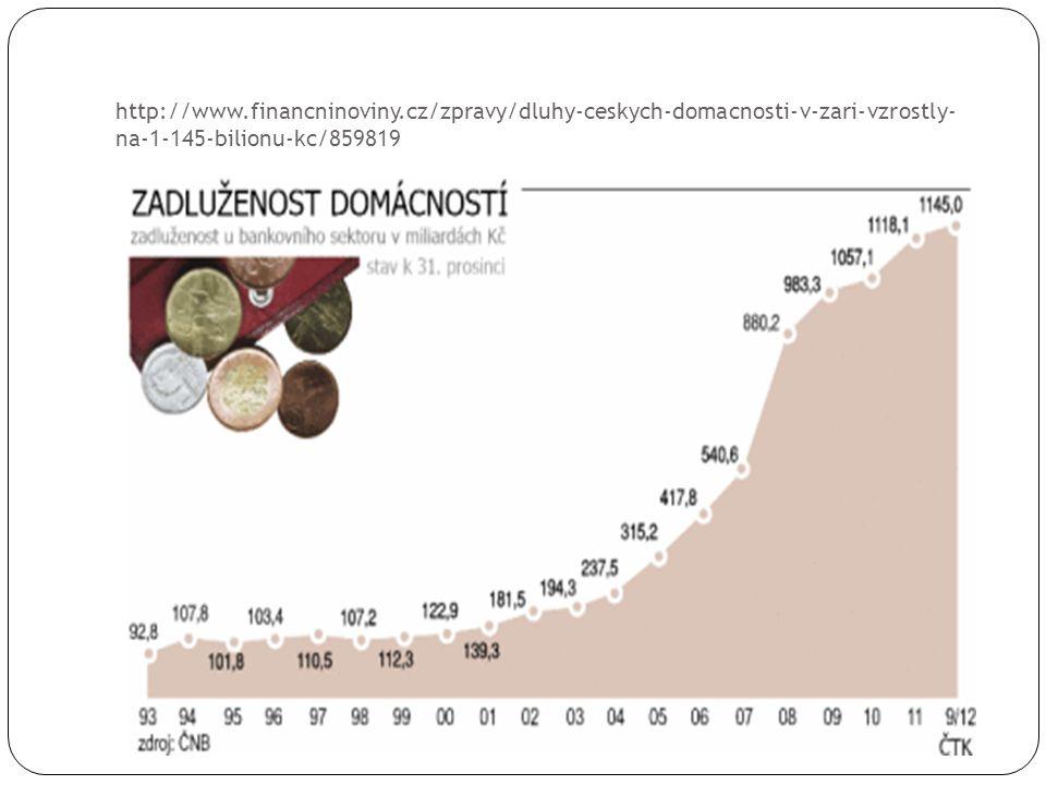 http://www. financninoviny