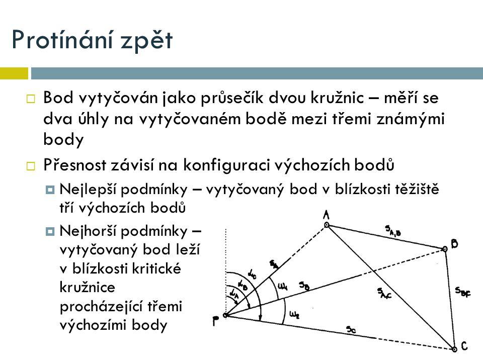Protínání zpět Bod vytyčován jako průsečík dvou kružnic – měří se dva úhly na vytyčovaném bodě mezi třemi známými body.
