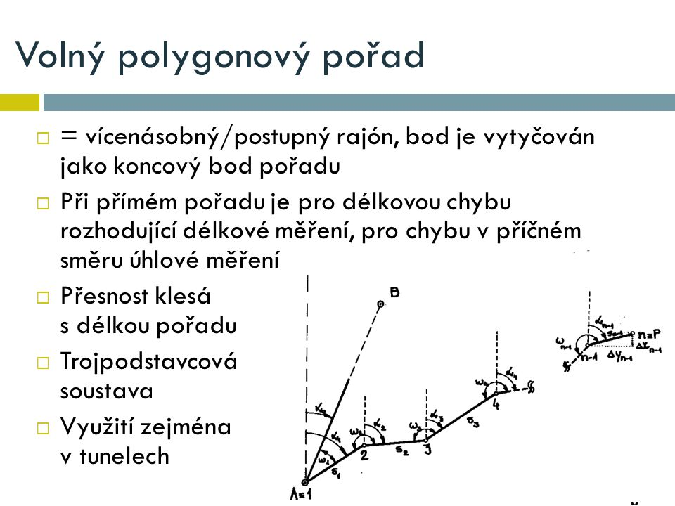 Volný polygonový pořad