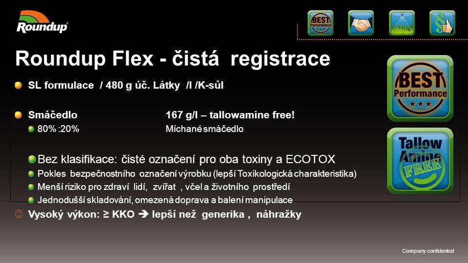 Roundup Flex - čistá registrace