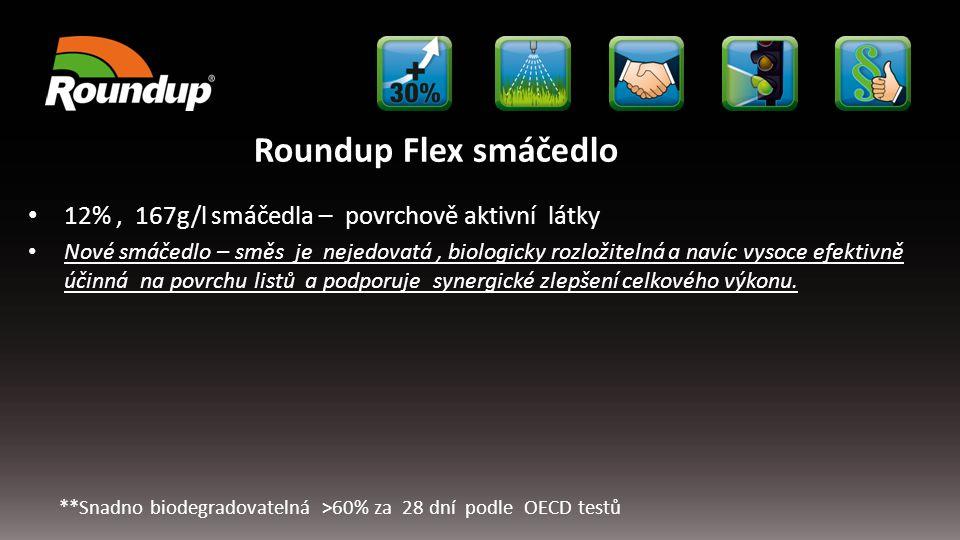 Roundup Flex smáčedlo 12% , 167g/l smáčedla – povrchově aktivní látky