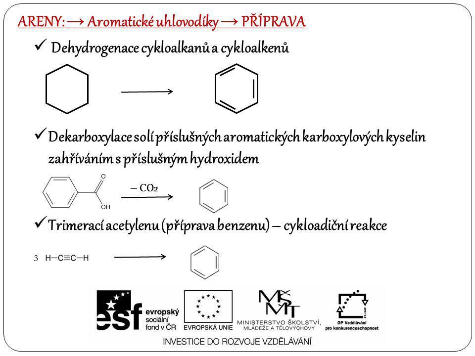 ARENY: → Aromatické uhlovodíky → PŘÍPRAVA