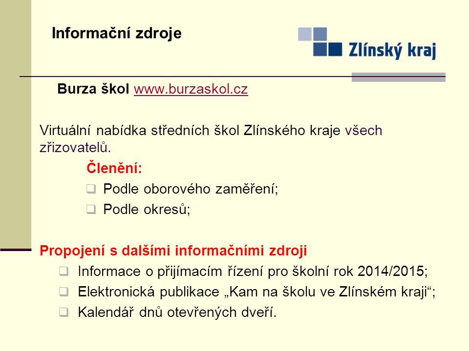 Burza škol www.burzaskol.cz