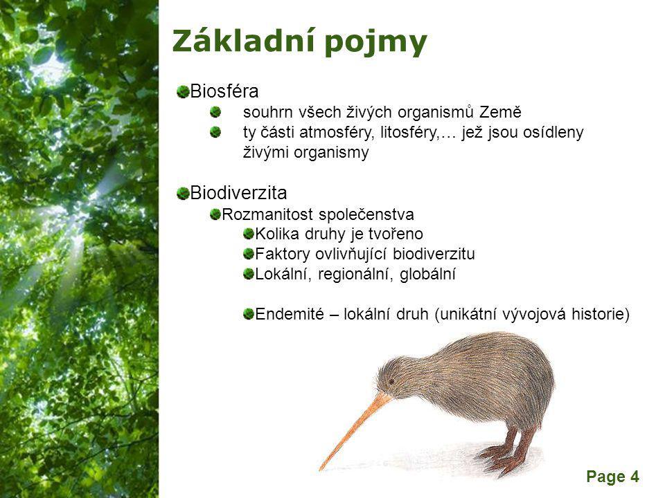 Základní pojmy Biosféra Biodiverzita