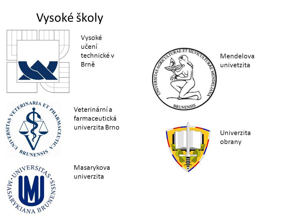 Vysoké školy Vysoké učení technické v Brně Mendelova univetzita