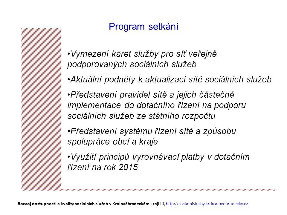 Program setkání Vymezení karet služby pro síť veřejně podporovaných sociálních služeb. Aktuální podněty k aktualizaci sítě sociálních služeb.