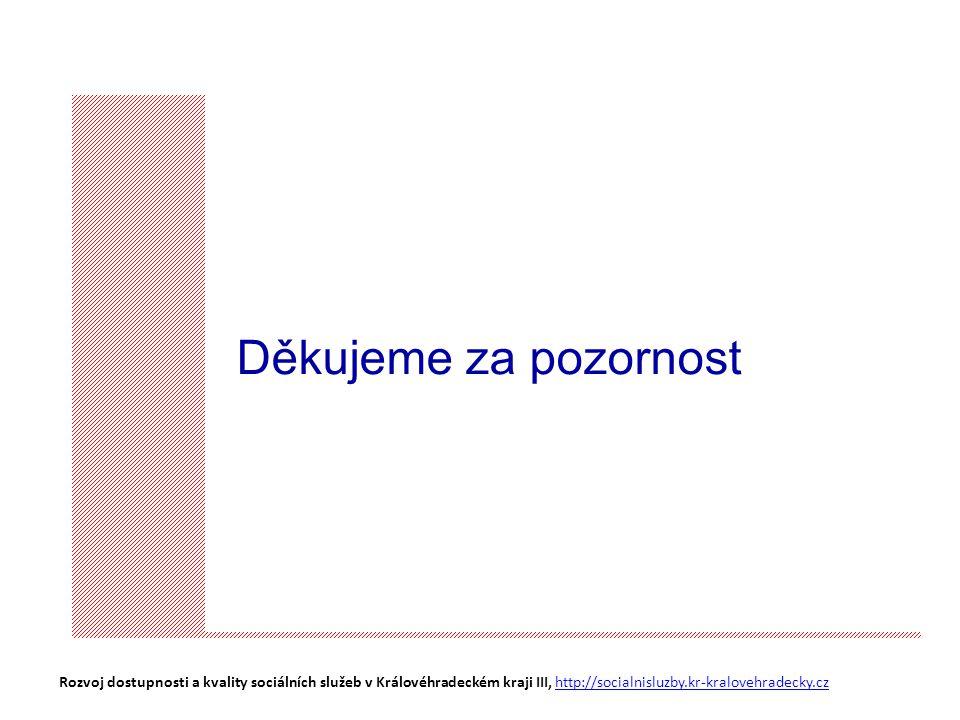 Děkujeme za pozornost Rozvoj dostupnosti a kvality sociálních služeb v Královéhradeckém kraji III, http://socialnisluzby.kr-kralovehradecky.cz.