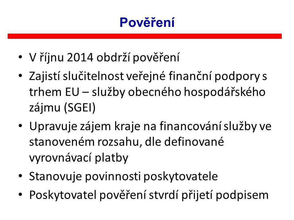 Pověření V říjnu 2014 obdrží pověření. Zajistí slučitelnost veřejné finanční podpory s trhem EU – služby obecného hospodářského zájmu (SGEI)