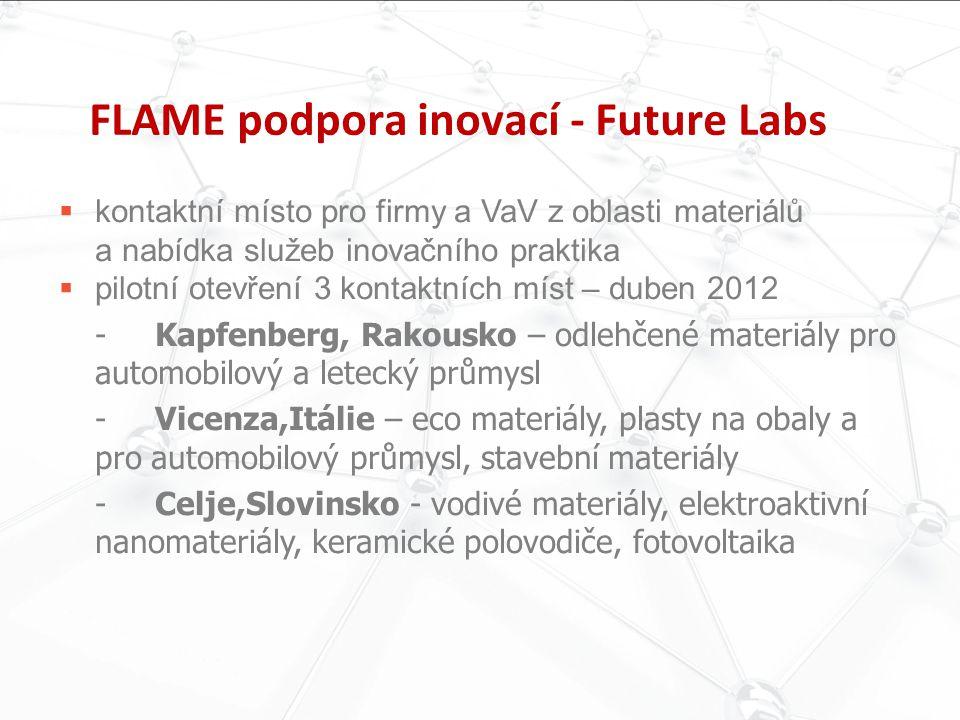 FLAME podpora inovací - Future Labs