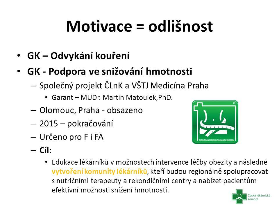 Motivace = odlišnost GK – Odvykání kouření