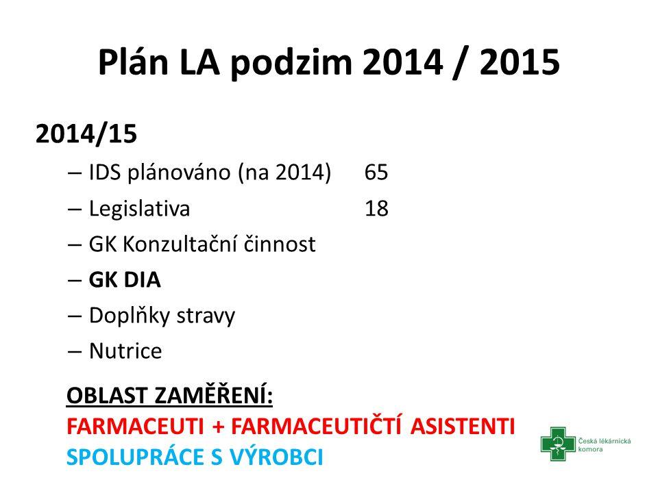 Plán LA podzim 2014 / 2015 2014/15 OBLAST ZAMĚŘENÍ: