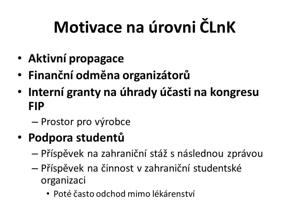 Motivace na úrovni ČLnK