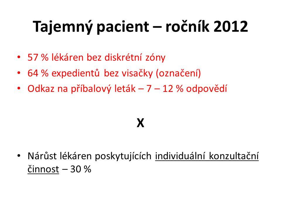 Tajemný pacient – ročník 2012