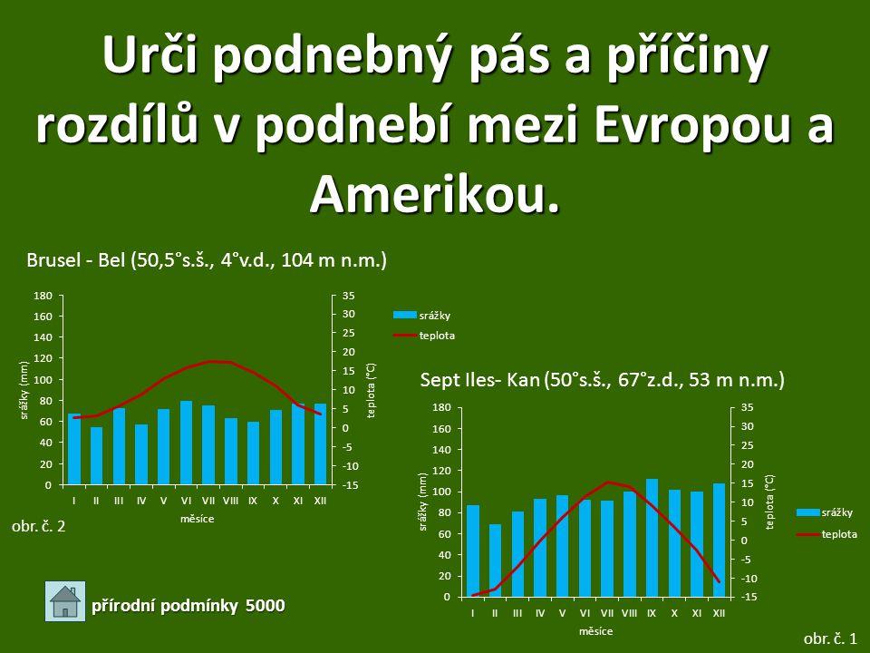 Urči podnebný pás a příčiny rozdílů v podnebí mezi Evropou a Amerikou.