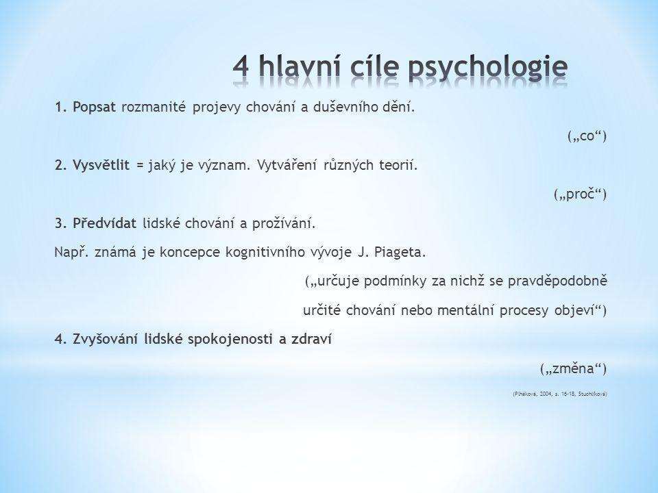 4 hlavní cíle psychologie